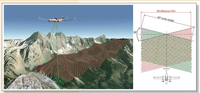 RIEGL VQ-1560i AIRBORNE LIDAR MEASUREMENT SYSTEM