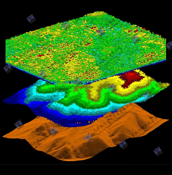 The Basics of LiDAR